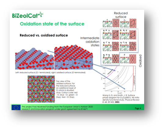 BIZEOLCAT Dehydrogenations multi-scale process modelling - Blaž Likozar, NIC